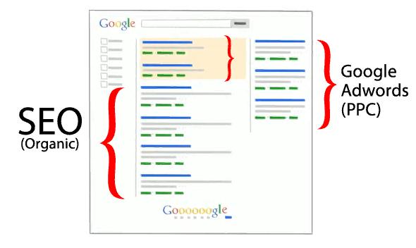 Sự khác nhau giữa seo và google adwords trên bảng tìm kiếm của google